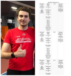 Дмитрий Белоцерковец раcсчитывается биткоинами в интернете, фото: facebook.com